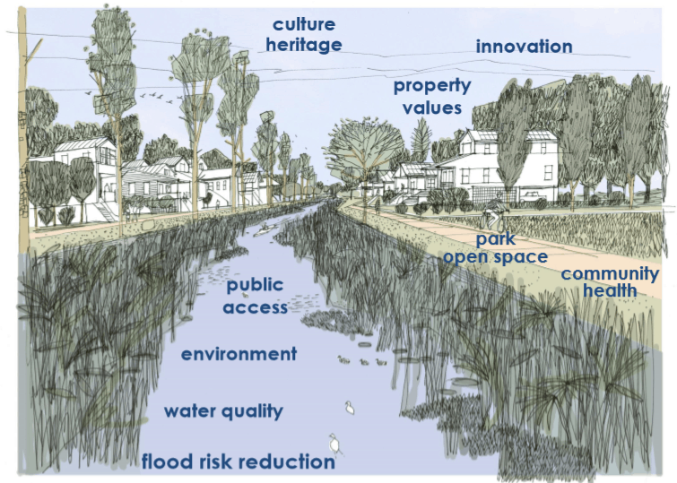 A rendering of an improved waterway in Hampton. Image: Waggonner & Ball